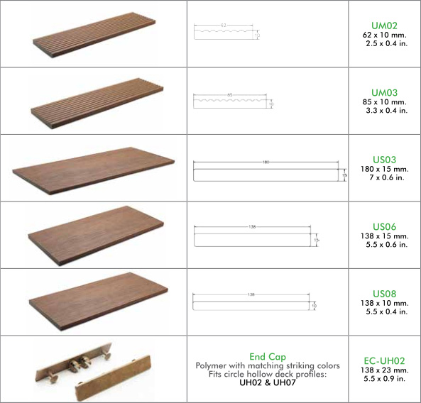 timber fascia board sizes 2