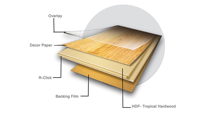 laminated-structure